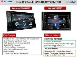Suzuki-Ignis-Tambah-Varian-Terbaru-1