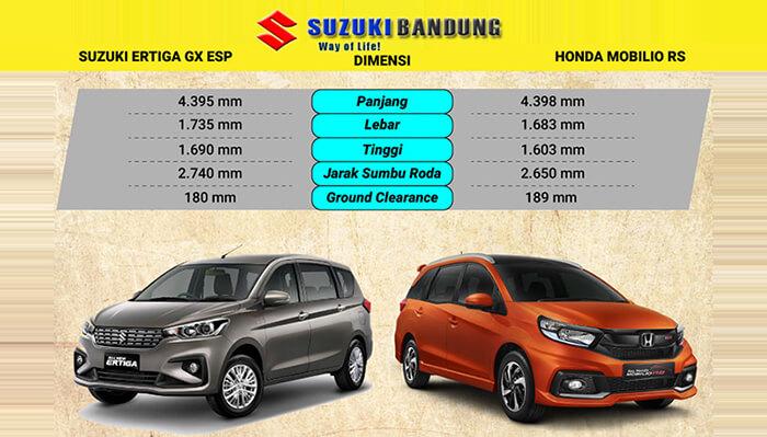 Komparasi Suzuki Ertiga vs Honda Mobilio - Desain dan Dimensi