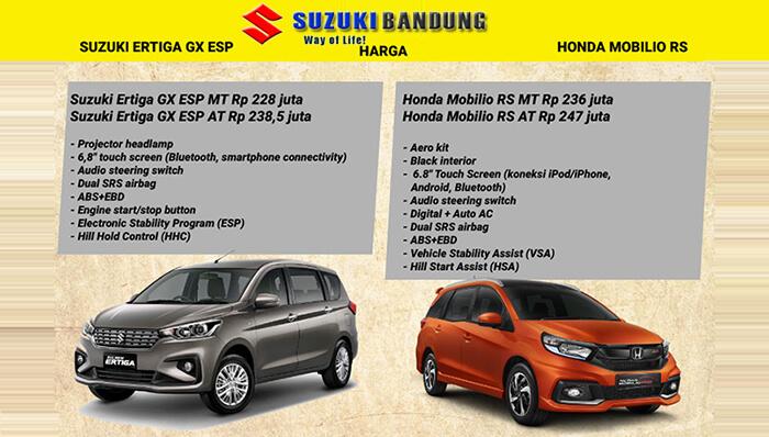Komparasi Suzuki Ertiga vs Honda Mobilio - Fitur