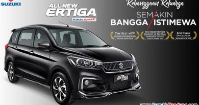 ALL NEW ERTIGA SUZUKI SPORT 2019
