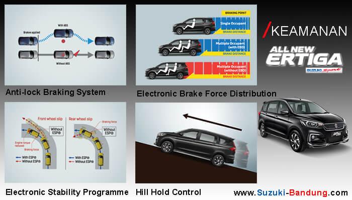 Fitur Keamanan All New Ertiga Suzuki Sport